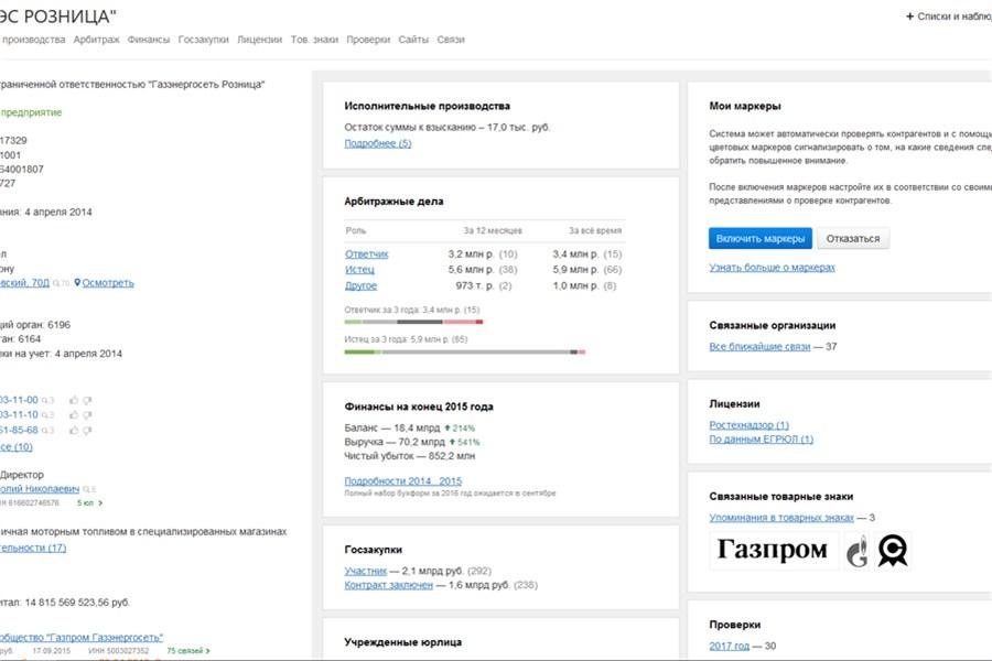 Новости о промышленных компаниях россии