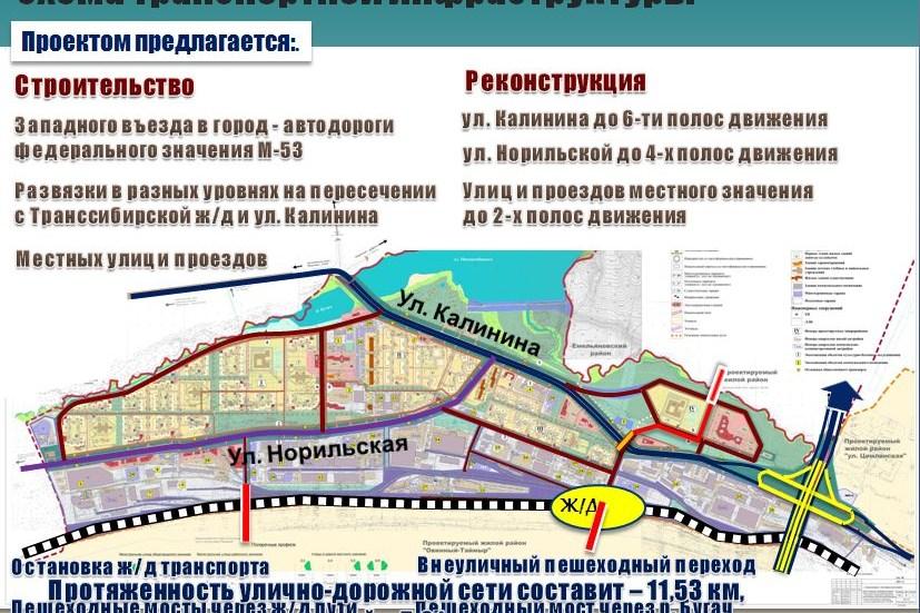 Новости бизнеса Красноярска, общественная и деловая жизнь города, бизнес и власть.