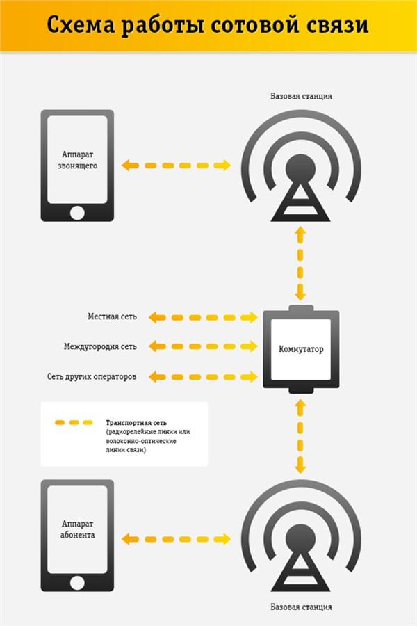 Сделай сам Обновляем программное обеспечение телефонов Nokia